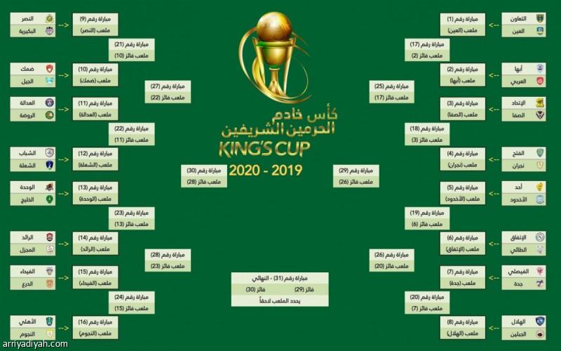 قرعة كأس الملك لا ديربيات قبل النهائي صحيفة الرياضية