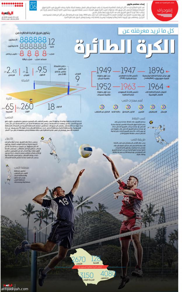 تفكيك شمسي أغنيس غراي ارتفاع الشبكة في كرة الطائرة Sjvbca Org