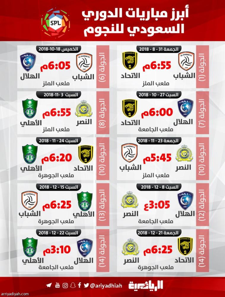 جدول مباريات الدوري السعودي غدا
